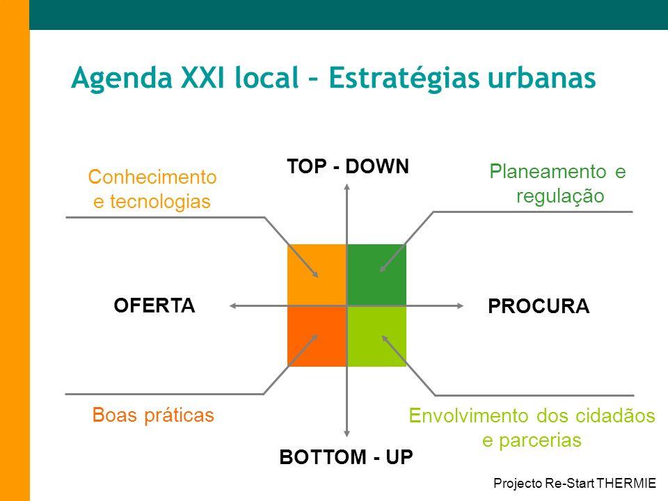 Planeamento e regulação TOP - DOWN PROCURA OFERTA BOTTOM - UP Envolvimento dos cidadãos e parcerias Boas práticas Conhecimento e tecnologias Projecto
