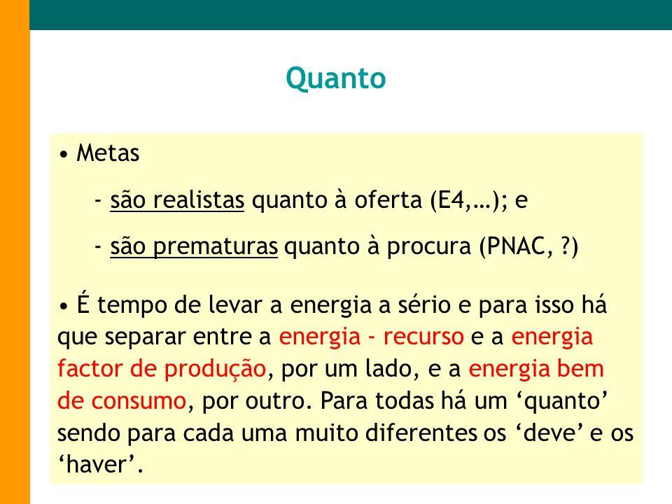 Metas - são realistas quanto à oferta (E4,…); e - são prematuras quanto à procura (PNAC, ?) É tempo de levar a energia a sério e para isso há que sepa