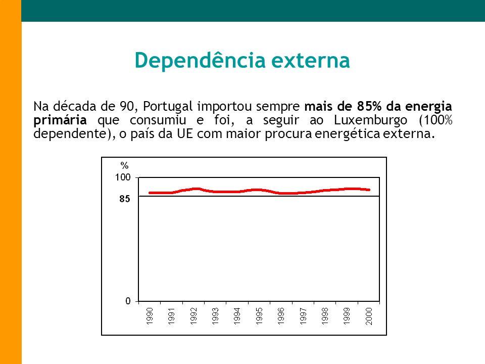 Na década de 90, Portugal importou sempre mais de 85% da energia primária que consumiu e foi, a seguir ao Luxemburgo (100% dependente), o país da UE c