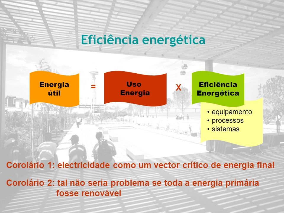 equipamento processos sistemas Energia útil Uso Energia Eficiência Energética = X Eficiência energética Corolário 2: tal não seria problema se toda a