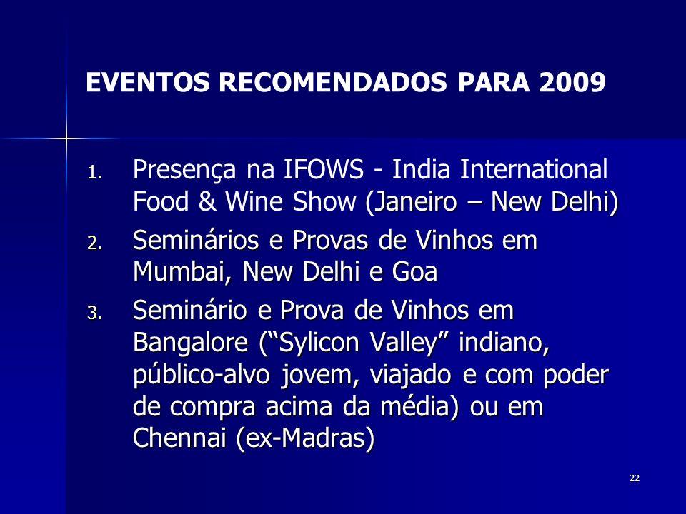22 1. Janeiro – New Delhi) 1. Presença na IFOWS - India International Food & Wine Show (Janeiro – New Delhi) 2. Seminários e Provas de Vinhos em Mumba