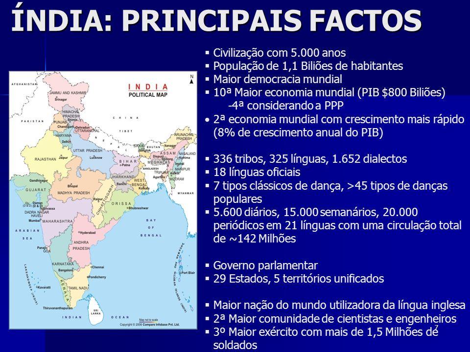 8 A DIVERSIDADE REGIONAL INDIANA COLOCA DESAFIOS ÚNICOS… Inferior a 400 400-700 700-900 Superior a 900 PIB do Estado Per Capita (US$) NORTE Língua principal: Hindi Religiões: Hindu, Sikh, Islâmica Hub Agrícola PIB/Cap: $580 22,4% do PIB Indiano ESTE Línguas principais : Hindi, Bengali Religião : Hindu Hub de Recursos Naturais PIB/Cap: $415 18% do PIB Indiano OESTE Línguas principais : Hindi, Gujarati, Marathi Religiões : Hindu, Parsi, Islâmica Hub Financeiro PIB/Cap: $790 26,8% do PIB Indiano SUL Línguas principais : Tamil, Malyalam, Kanada Religiões : Hindu, Cristianismo Hub Tecnológico PIB/Cap: $717 26,6% do PIB Indiano Andhra Pradesh 41 Karnataka 29.4 Gujarat 37.2 Madhya Pradesh 22.5 Chattisgarh 8.6 Maharashtra 74 Orissa 12 Rajasthan 23.2 West Bengal 42.2 Delhi 18.6 Seven Sisters 2.5 Goa 2.1 Punjab 18 Haryana 16.4 Nota:Números sob o nome dos estados indicam o PIB (US$Bn) do mesmo em 2004 Fonte: Statistical Outline of India, Central Statistical Organisation Uttar Pradesh 47.8 Kerala 19.9 Tamilnadu 37.4 Jarkhand 8.8 Bihar 12.5 CENTRO Língua principal : Hindi Religião: Hindu PIB/Cap: $430 5,8% do PIB Indiano Himachal Pradesh 4 Jammu & Kashmir