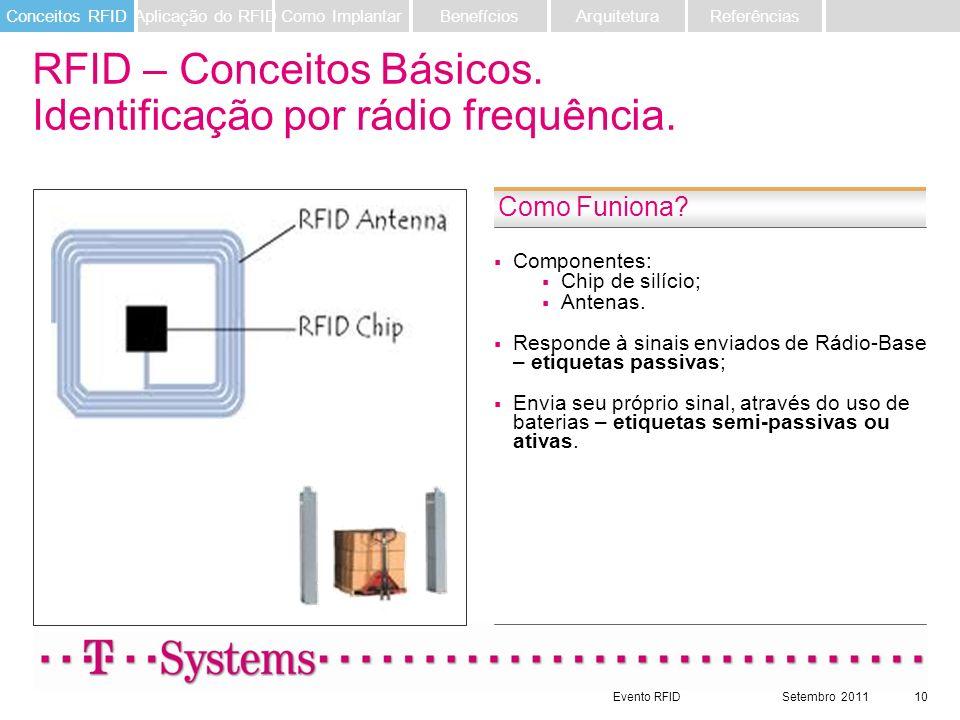Evento RFIDSetembro 201110 RFID – Conceitos Básicos. Identificação por rádio frequência. Como Funiona? Componentes: Chip de silício; Antenas. Responde