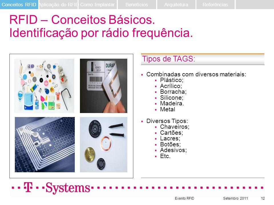 Evento RFIDSetembro 201112 RFID – Conceitos Básicos. Identificação por rádio frequência. Tipos de TAGS: Combinadas com diversos materiais: Plástico; A