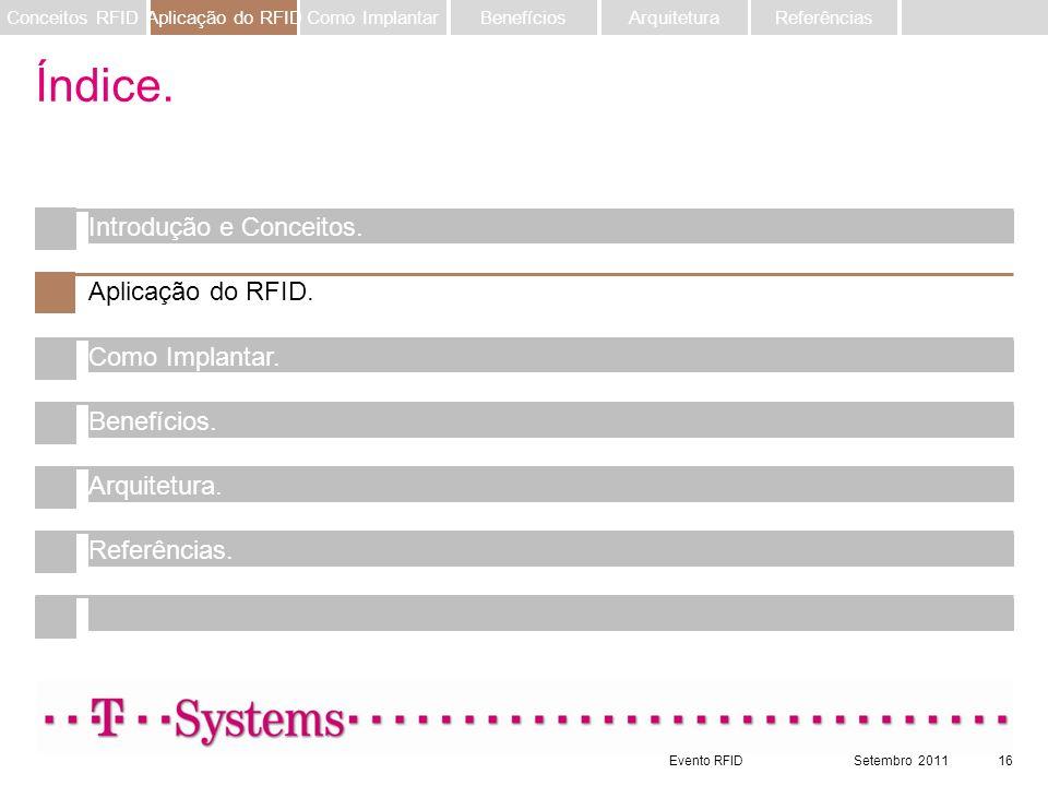 Evento RFIDSetembro 201116 Índice. Introdução e Conceitos. Aplicação do RFID. Como Implantar. Benefícios. Arquitetura. Referências. Referências Arquit