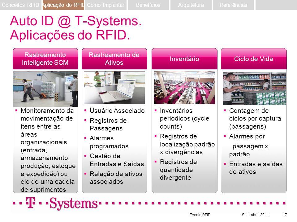 Evento RFIDSetembro 201117 Auto ID @ T-Systems. Aplicações do RFID. Rastreamento de Ativos Usuário Associado Registros de Passagens Alarmes programado