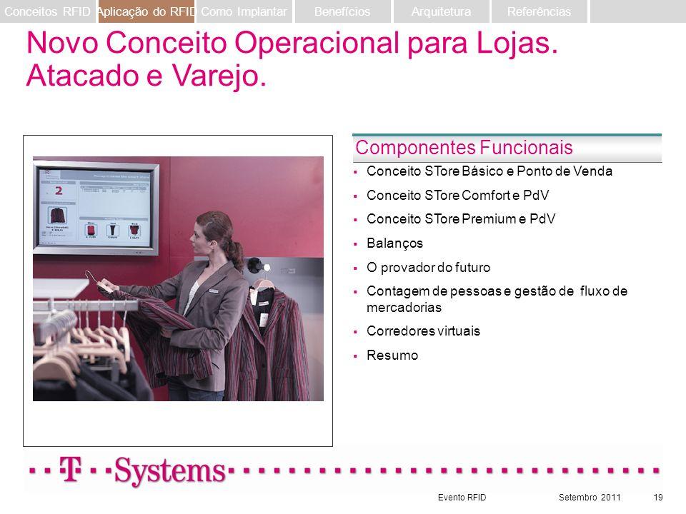 Evento RFIDSetembro 201119 Novo Conceito Operacional para Lojas. Atacado e Varejo. Conceito STore Básico e Ponto de Venda Conceito STore Comfort e PdV