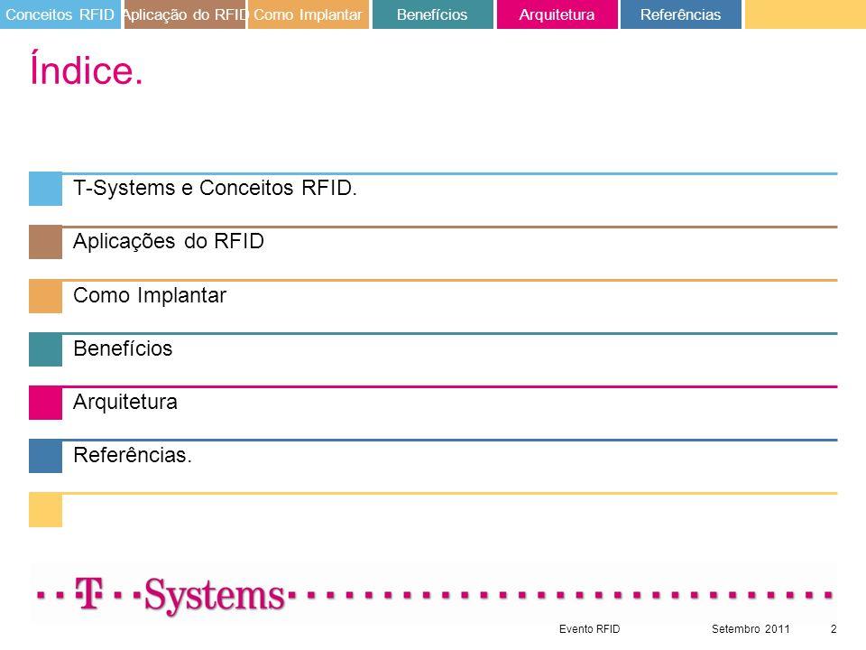 Evento RFIDSetembro 20112 T-Systems e Conceitos RFID. Referências ArquiteturaBenefíciosComo ImplantarAplicação do RFIDConceitos RFID Aplicações do RFI