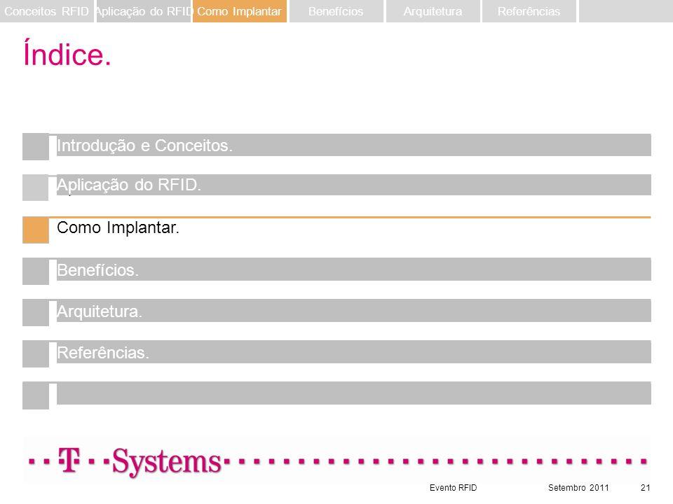 Evento RFIDSetembro 201121 Índice. Introdução e Conceitos. Aplicação do RFID. Benefícios. Arquitetura. Referências. Referências ArquiteturaBenefíciosC