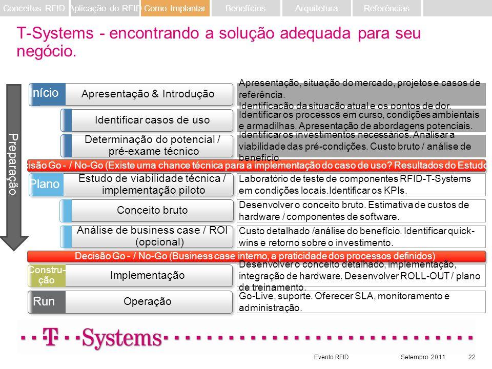 Evento RFIDSetembro 201122 T-Systems - encontrando a solução adequada para seu negócio. Identificar casos de uso Estudo de viabilidade técnica / imple