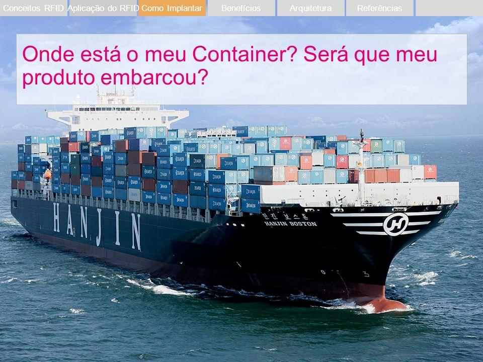 Evento RFIDSetembro 201124 Onde está o meu Container? Será que meu produto embarcou? Referências ArquiteturaBenefíciosComo ImplantarAplicação do RFIDC