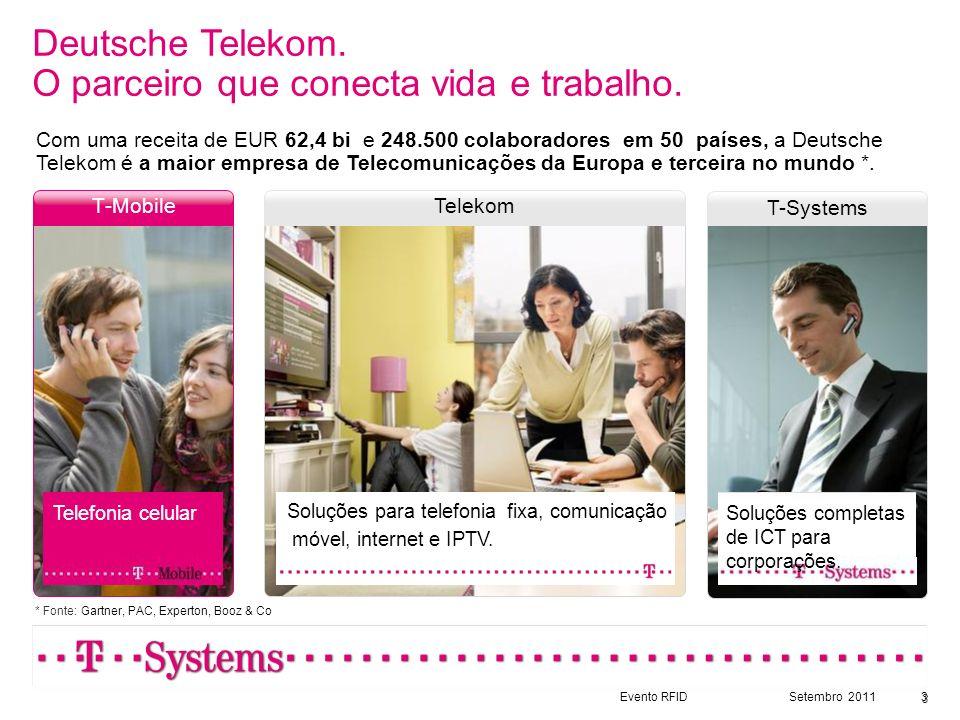 Evento RFIDSetembro 20113 Deutsche Telekom. O parceiro que conecta vida e trabalho. Telekom T-Mobile Telefonia celularSoluções completas de ICT para c
