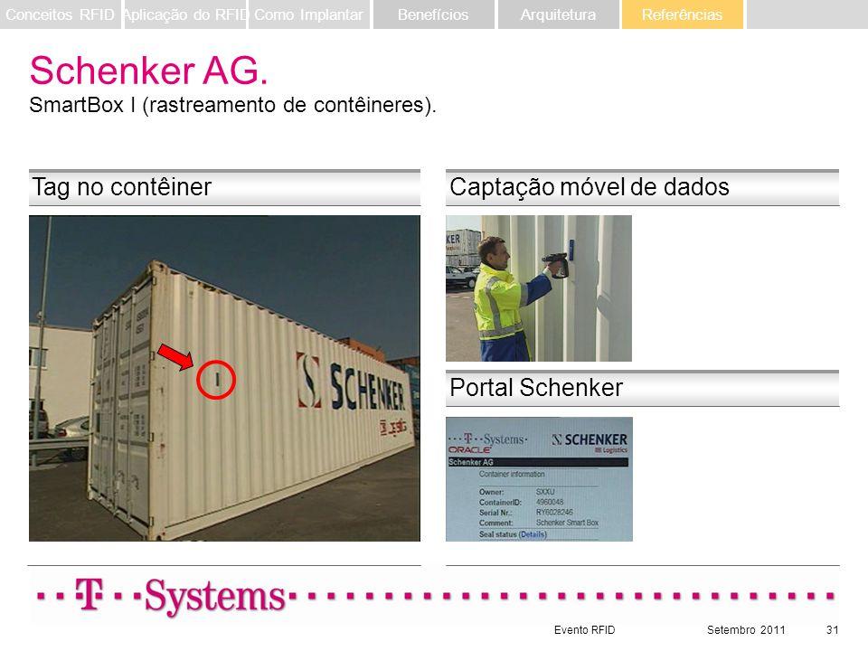 Evento RFIDSetembro 201131 Tag no contêiner Portal Schenker Captação móvel de dados Schenker AG. SmartBox I (rastreamento de contêineres). Referências