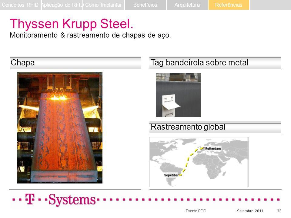 Evento RFIDSetembro 201132 Chapa Rastreamento global Tag bandeirola sobre metal Thyssen Krupp Steel. Monitoramento & rastreamento de chapas de aço. Re