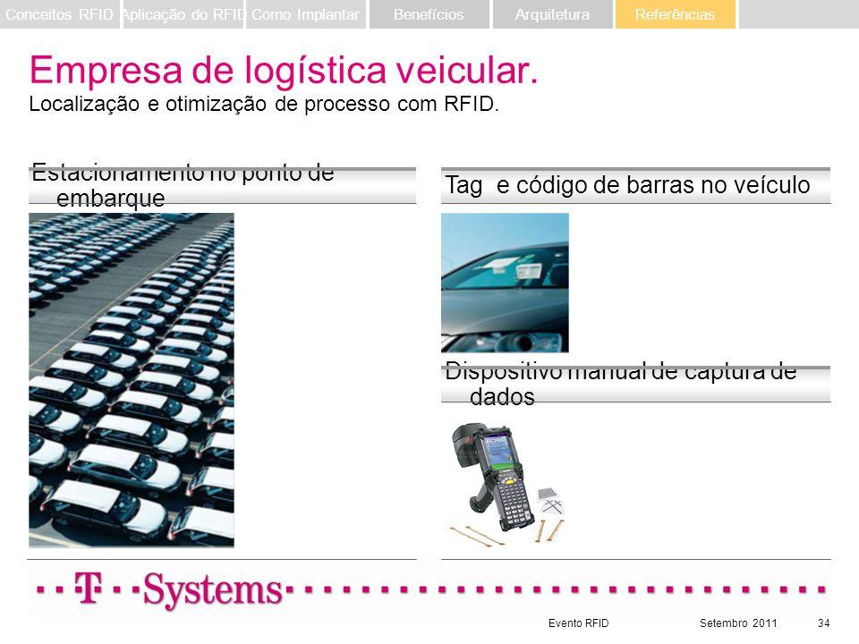 Evento RFIDSetembro 201134 Estacionamento no ponto de embarque Dispositivo manual de captura de dados Tag e código de barras no veículo Empresa de log