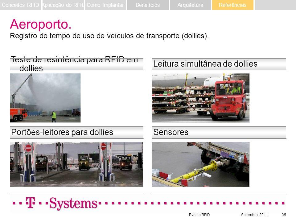 Evento RFIDSetembro 201135 Portões-leitores para dollies Teste de resintência para RFID em dollies Sensores Leitura simultânea de dollies Aeroporto. R