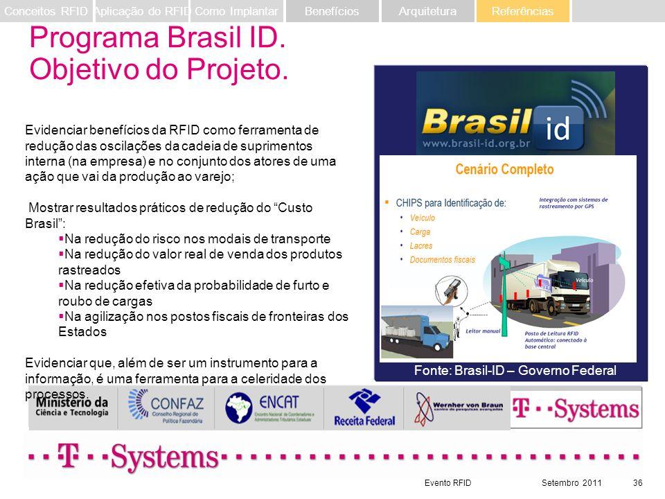 Evento RFIDSetembro 201136 Programa Brasil ID. Objetivo do Projeto. Evidenciar benefícios da RFID como ferramenta de redução das oscilações da cadeia