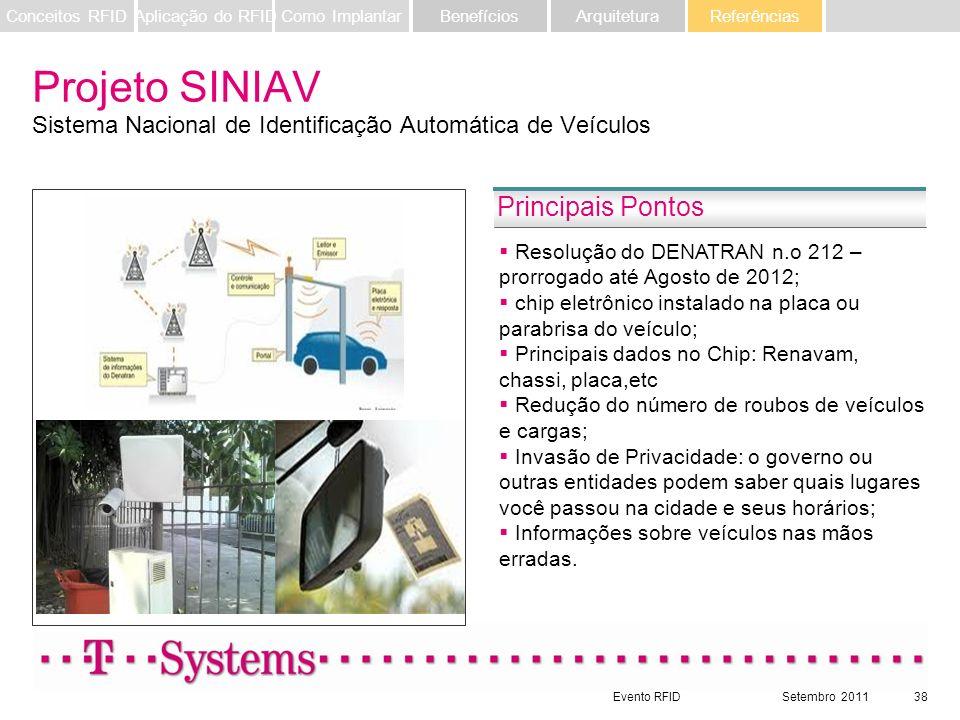 Evento RFIDSetembro 201138 Referências ArquiteturaBenefíciosComo ImplantarAplicação do RFIDConceitos RFID Projeto SINIAV Sistema Nacional de Identific
