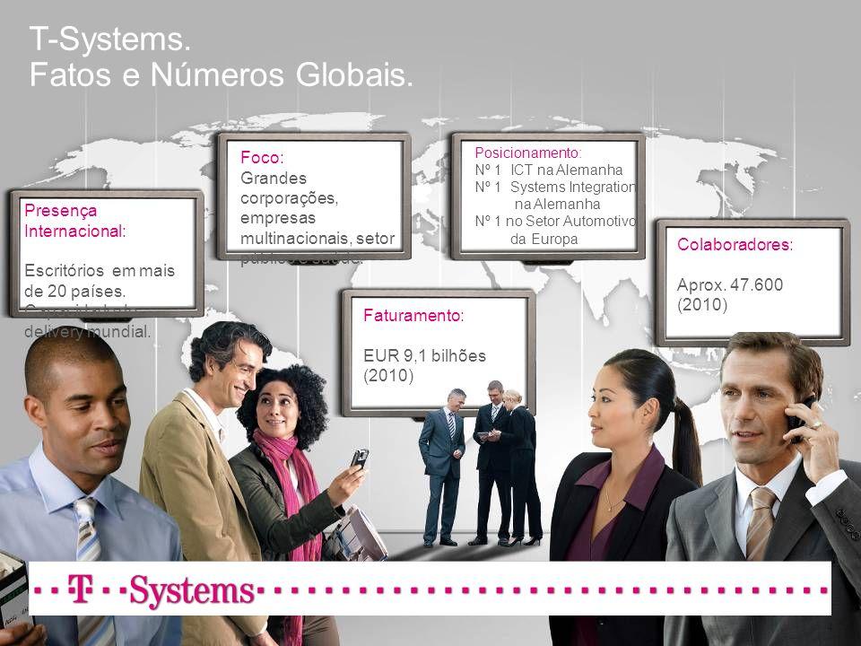 Evento RFIDSetembro 20114 T-Systems. Fatos e Números Globais. Presença Internacional: Escritórios em mais de 20 países. Capacidade de delivery mundial