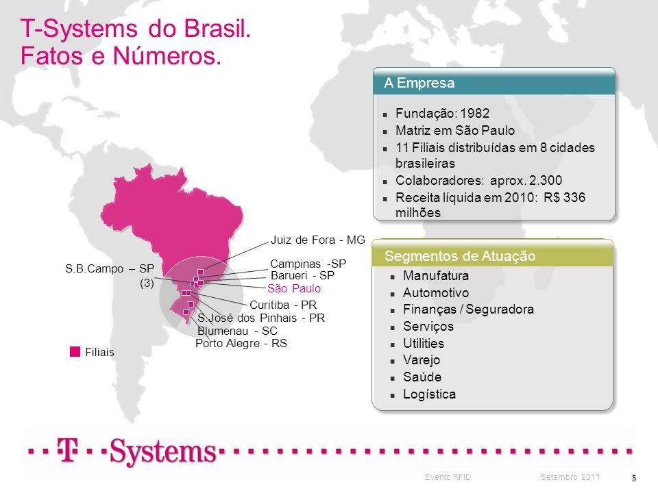 Evento RFIDSetembro 20116 ISO 9001: 2008 Sistema de Gestão da Qualidade ISO/IEC 27001:2005 Segurança da Informação CMMI-3 Fábrica de Programas ISO/IEC 20000 : 2005 (ITIL) SAS 70 – Tipo II (SOX) Relatórios de Controle em Operação e Testes Outras Certificações SAP SAP AMS Provider (Global e Brasil) SAP Hosting Partner (Global e Brasil) Global SAP certified provider of cloud services Certificações.