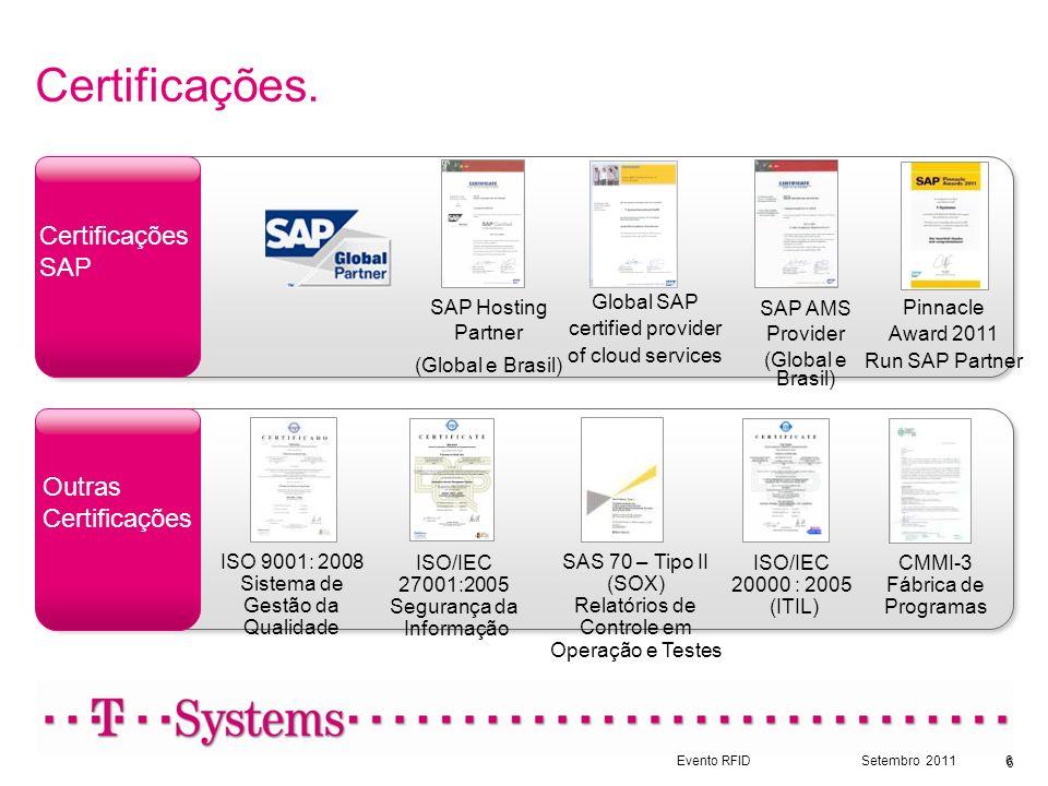 Evento RFIDSetembro 20116 ISO 9001: 2008 Sistema de Gestão da Qualidade ISO/IEC 27001:2005 Segurança da Informação CMMI-3 Fábrica de Programas ISO/IEC