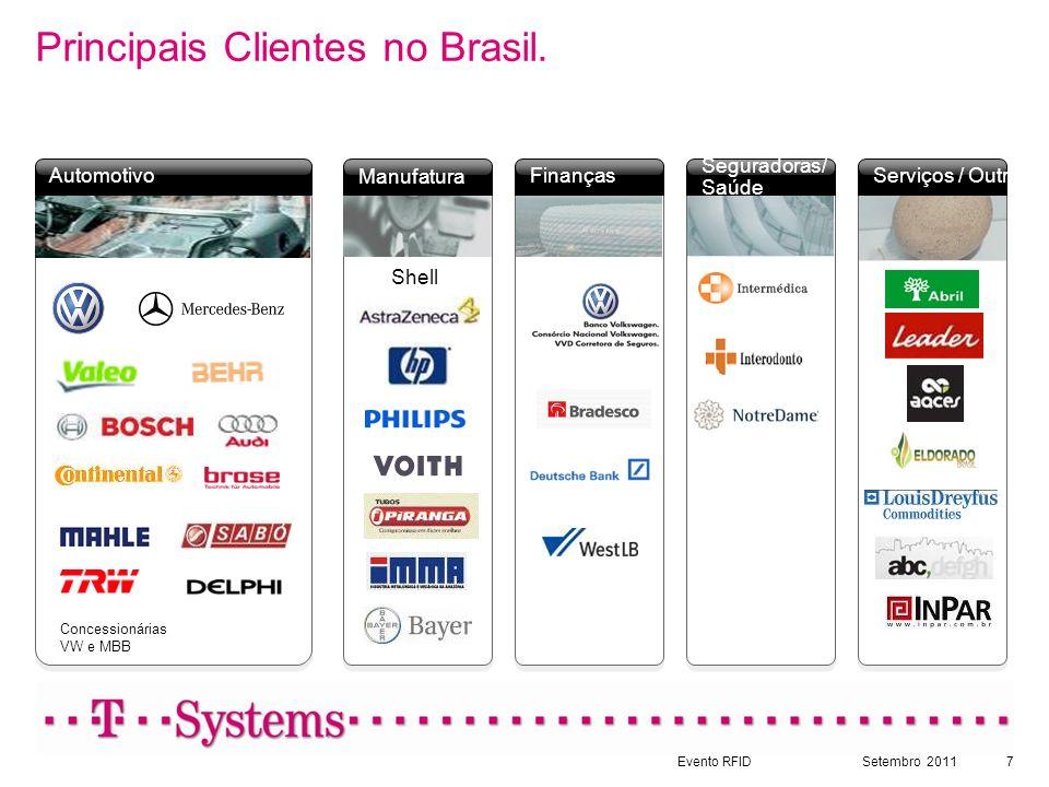 Evento RFIDSetembro 20117 Principais Clientes no Brasil. Concessionárias VW e MBB Shell Serviços / Outros Seguradoras/ Saúde Finanças Manufatura Autom