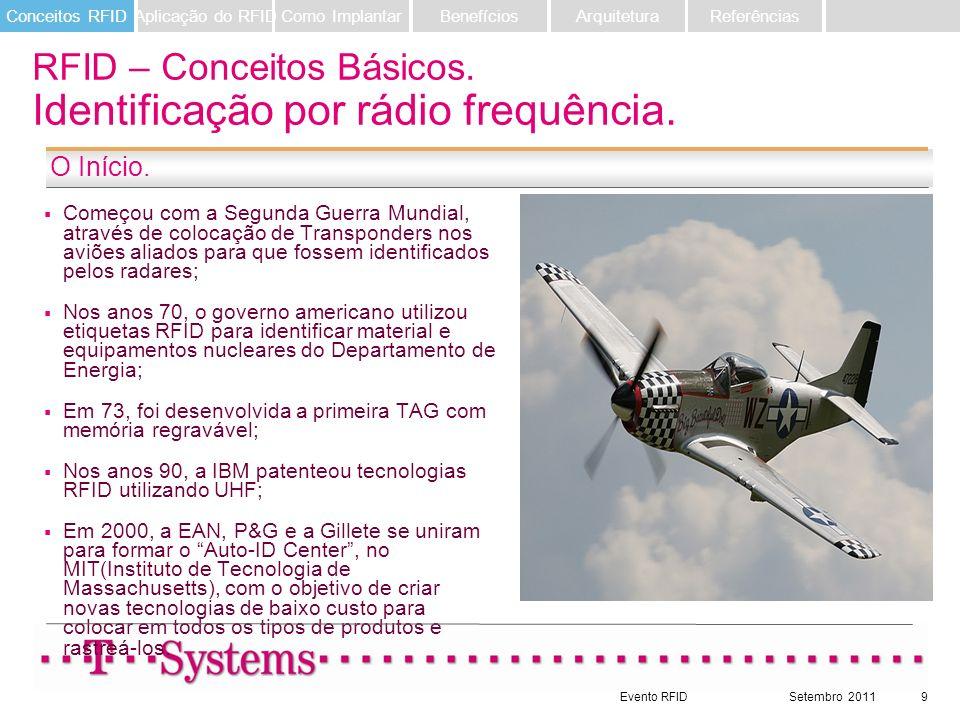 Evento RFIDSetembro 20119 RFID – Conceitos Básicos. Identificação por rádio frequência. O Início. Começou com a Segunda Guerra Mundial, através de col