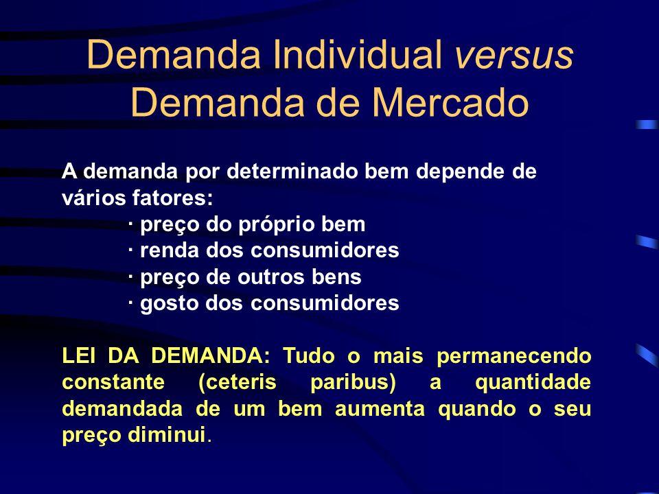Demanda Individual versus Demanda de Mercado A demanda por determinado bem depende de vários fatores: · preço do próprio bem · renda dos consumidores