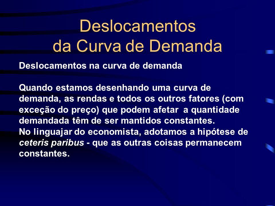 Deslocamentos da Curva de Demanda Deslocamentos na curva de demanda Quando estamos desenhando uma curva de demanda, as rendas e todos os outros fatore