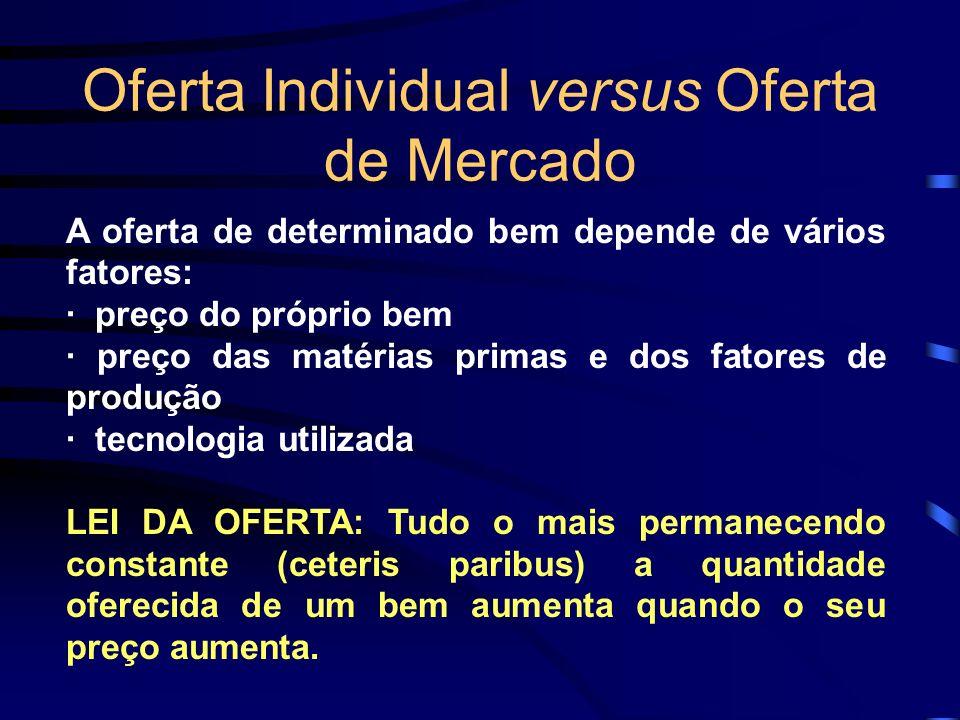 Oferta Individual versus Oferta de Mercado A oferta de determinado bem depende de vários fatores: · preço do próprio bem · preço das matérias primas e