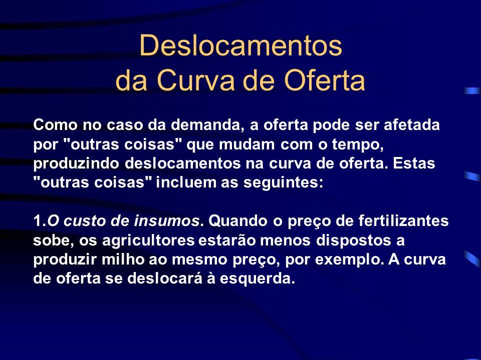 Deslocamentos da Curva de Oferta Como no caso da demanda, a oferta pode ser afetada por