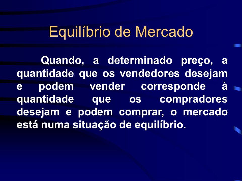 Equilíbrio de Mercado Quando, a determinado preço, a quantidade que os vendedores desejam e podem vender corresponde à quantidade que os compradores d
