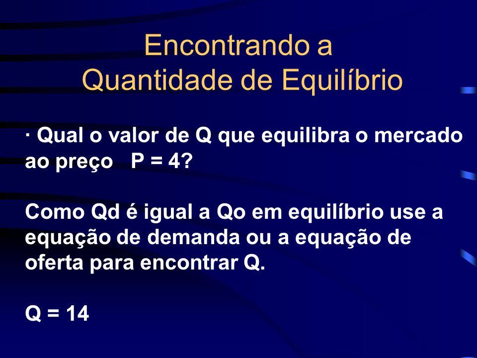 Encontrando a Quantidade de Equilíbrio · Qual o valor de Q que equilibra o mercado ao preço P = 4? Como Qd é igual a Qo em equilíbrio use a equação de