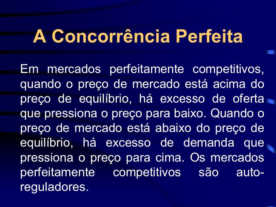 A Concorrência Perfeita Em mercados perfeitamente competitivos, quando o preço de mercado está acima do preço de equilíbrio, há excesso de oferta que