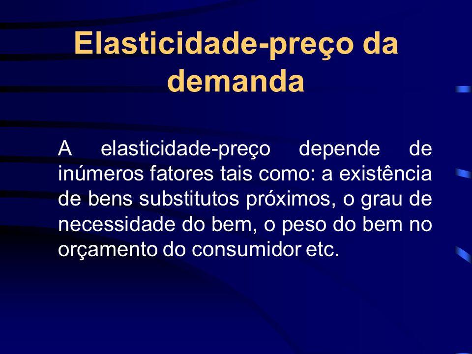 Elasticidade-preço da demanda A elasticidade-preço depende de inúmeros fatores tais como: a existência de bens substitutos próximos, o grau de necessi
