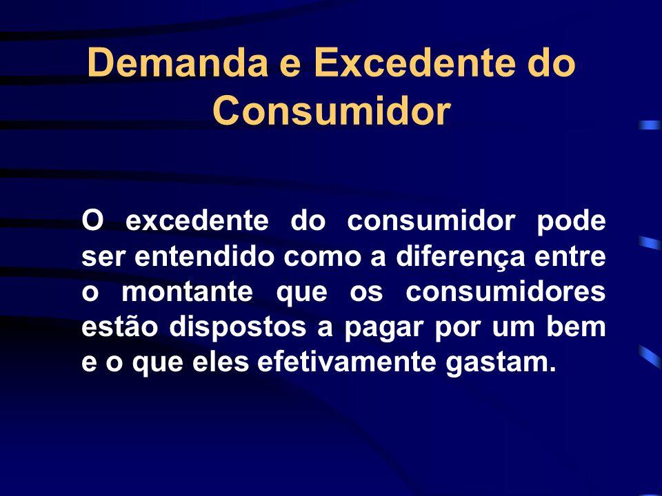 Demanda e Excedente do Consumidor O excedente do consumidor pode ser entendido como a diferença entre o montante que os consumidores estão dispostos a