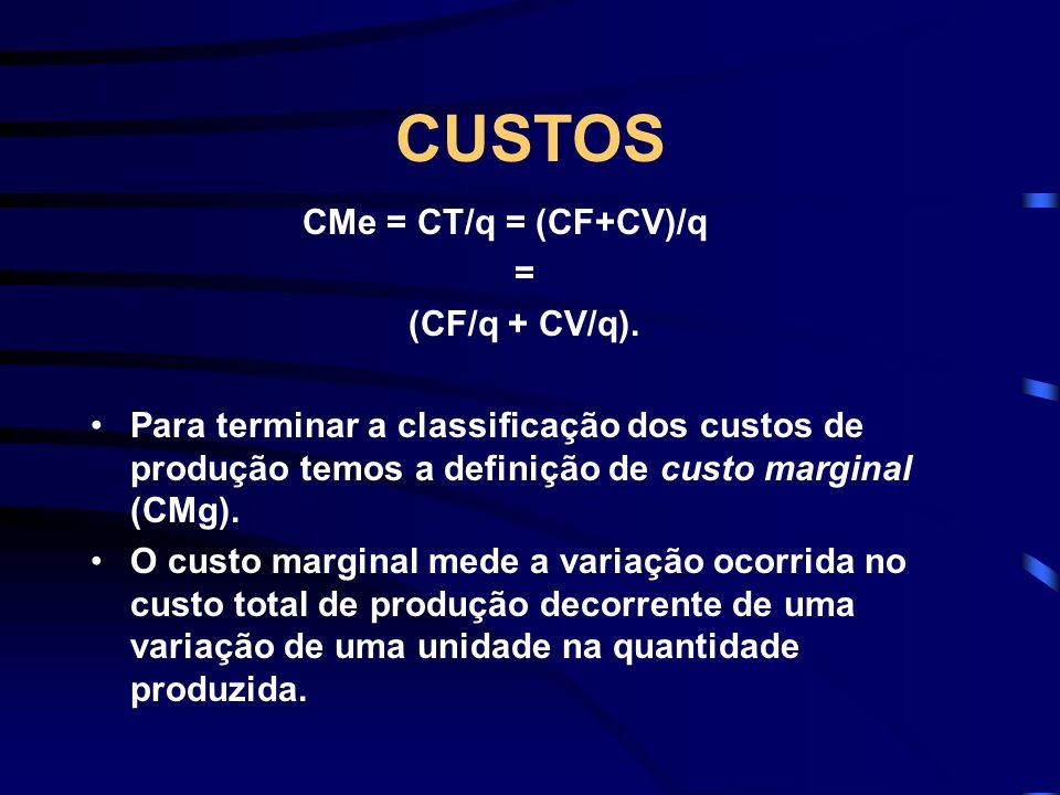 CUSTOS CMe = CT/q = (CF+CV)/q = (CF/q + CV/q). Para terminar a classificação dos custos de produção temos a definição de custo marginal (CMg). O custo