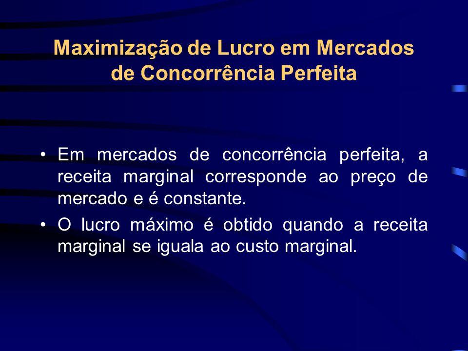 Maximização de Lucro em Mercados de Concorrência Perfeita Em mercados de concorrência perfeita, a receita marginal corresponde ao preço de mercado e é