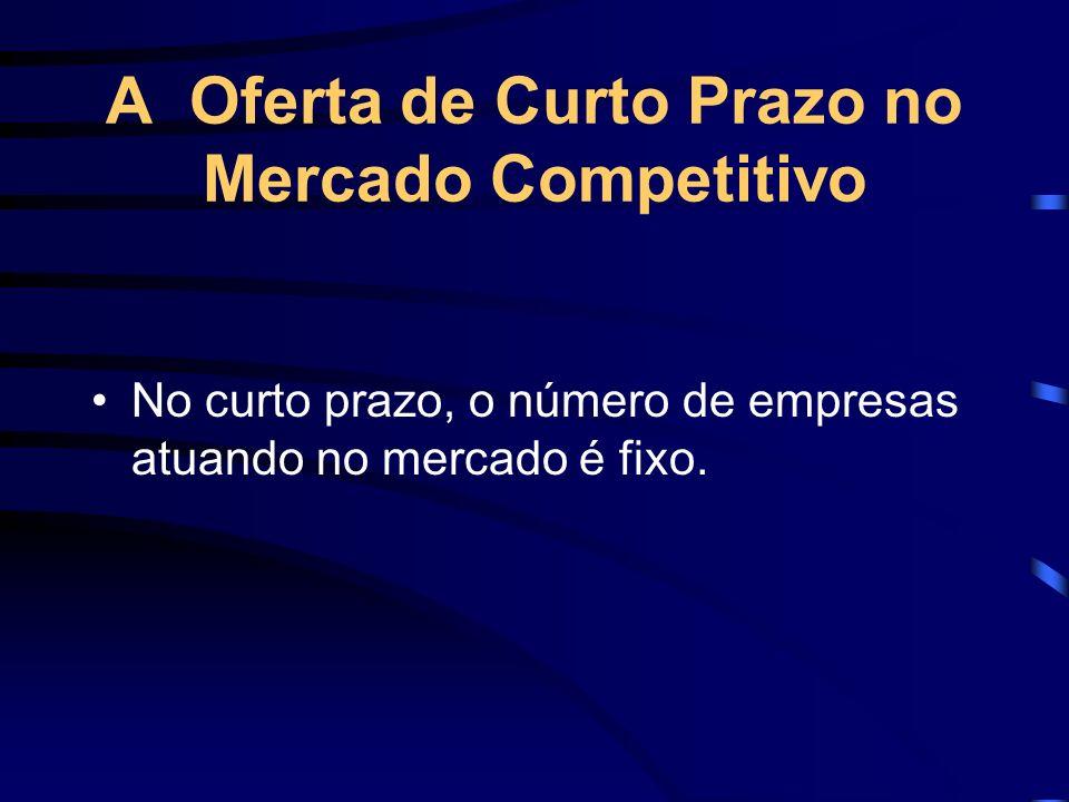 A Oferta de Curto Prazo no Mercado Competitivo No curto prazo, o número de empresas atuando no mercado é fixo.