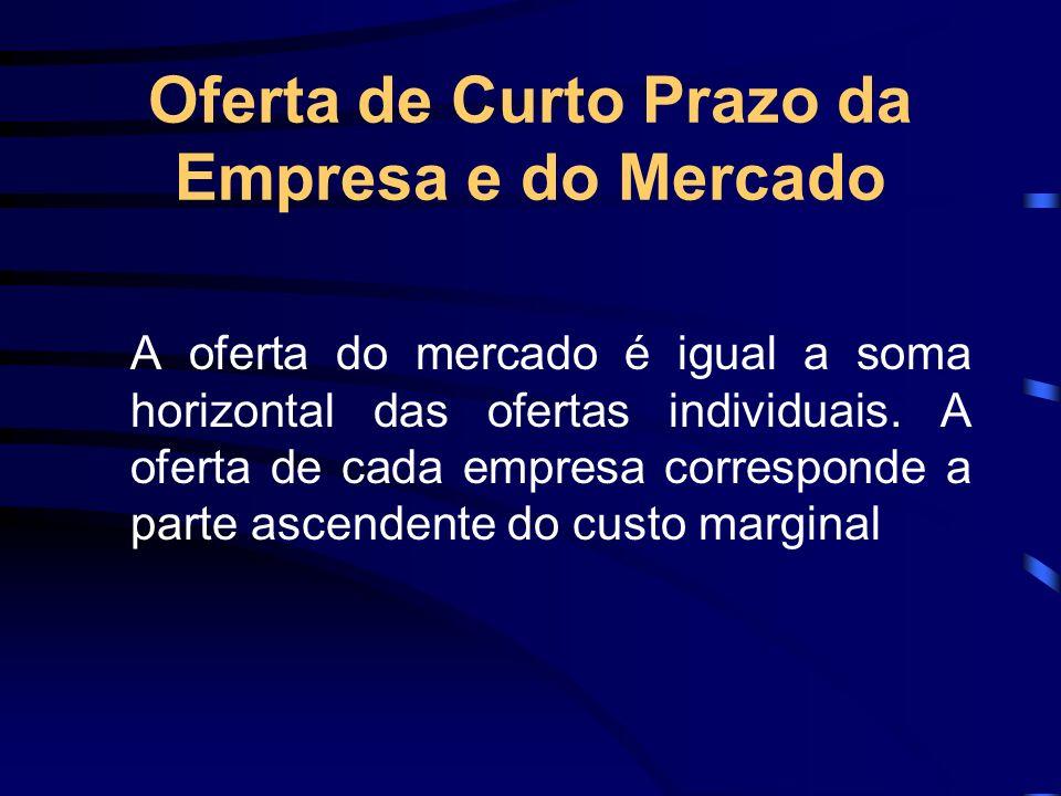 Oferta de Curto Prazo da Empresa e do Mercado A oferta do mercado é igual a soma horizontal das ofertas individuais. A oferta de cada empresa correspo