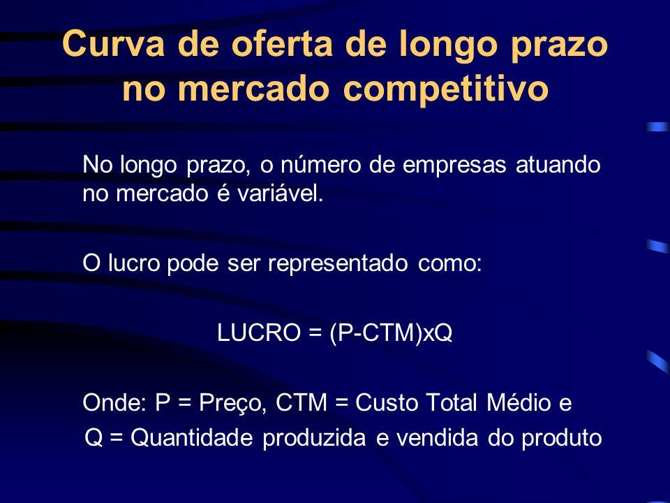 Curva de oferta de longo prazo no mercado competitivo No longo prazo, o número de empresas atuando no mercado é variável. O lucro pode ser representad