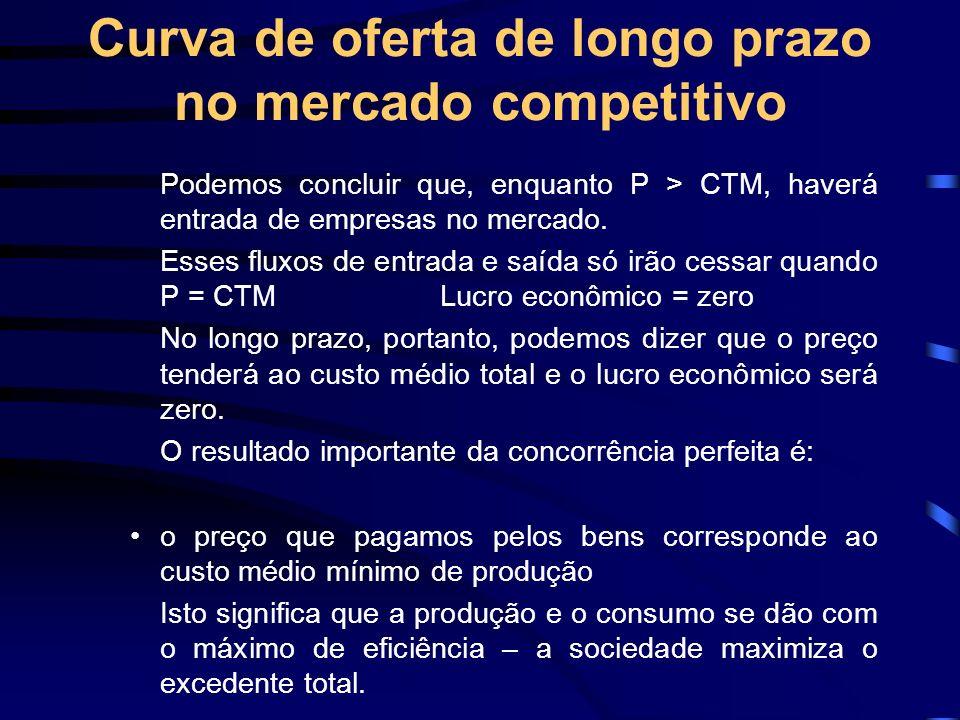 Curva de oferta de longo prazo no mercado competitivo Podemos concluir que, enquanto P > CTM, haverá entrada de empresas no mercado. Esses fluxos de e