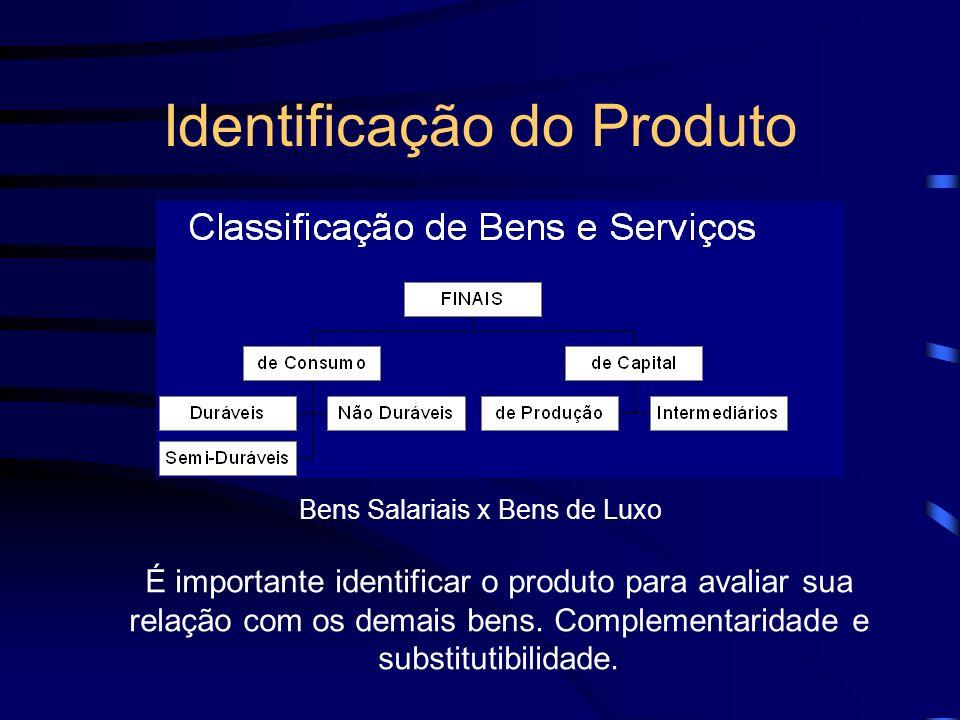 Identificação do Produto Bens Salariais x Bens de Luxo É importante identificar o produto para avaliar sua relação com os demais bens. Complementarida