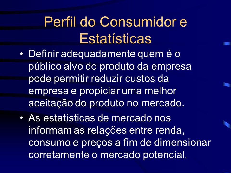 Perfil do Consumidor e Estatísticas Definir adequadamente quem é o público alvo do produto da empresa pode permitir reduzir custos da empresa e propic