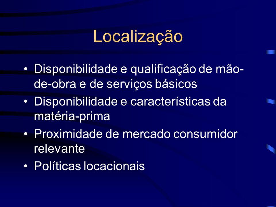 Localização Disponibilidade e qualificação de mão- de-obra e de serviços básicos Disponibilidade e características da matéria-prima Proximidade de mer