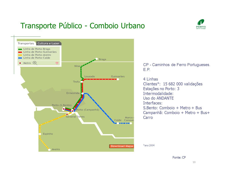 10 Transporte Público - Comboio Urbano CP - Caminhos de Ferro Portugueses.