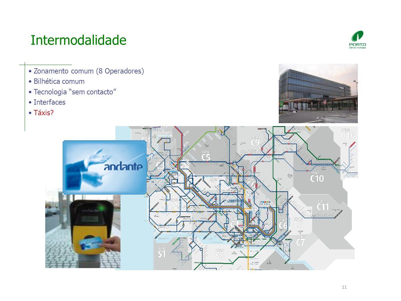 11 Intermodalidade Zonamento comum (8 Operadores) Bilhética comum Tecnologia sem contacto Interfaces Táxis?
