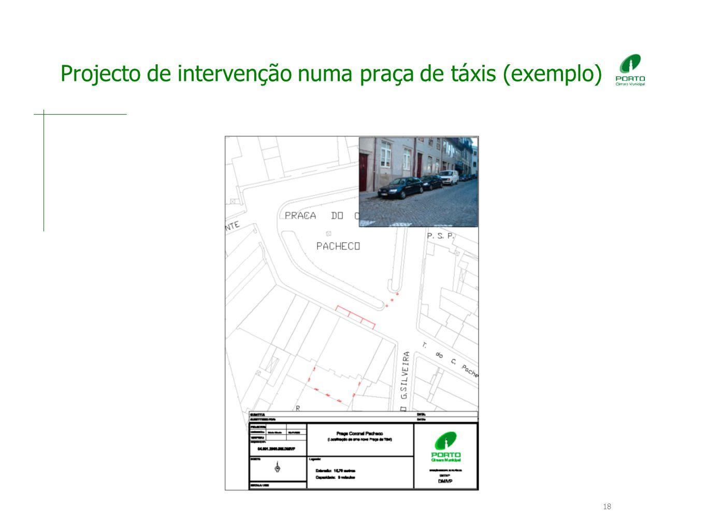 18 Projecto de intervenção numa praça de táxis (exemplo)
