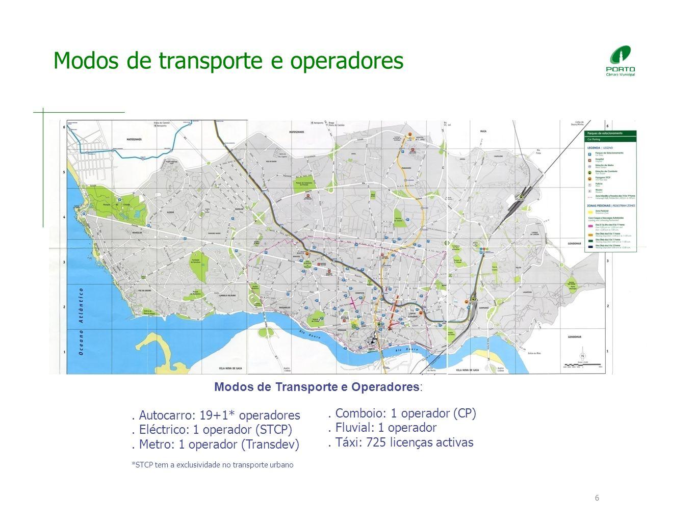 6 Modos de transporte e operadores.Autocarro: 19+1* operadores.