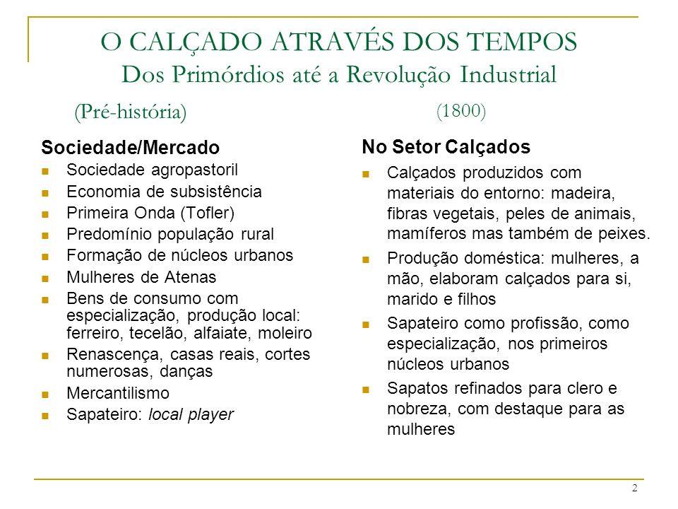 3 O CALÇADO ATRAVÉS DOS TEMPOS Dos Primórdios até a Revolução Industrial